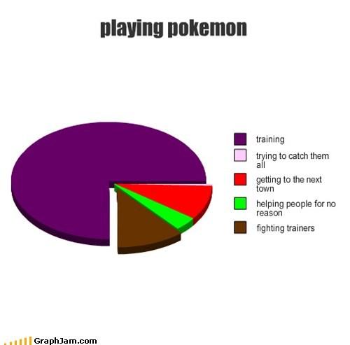Playing Pokemon