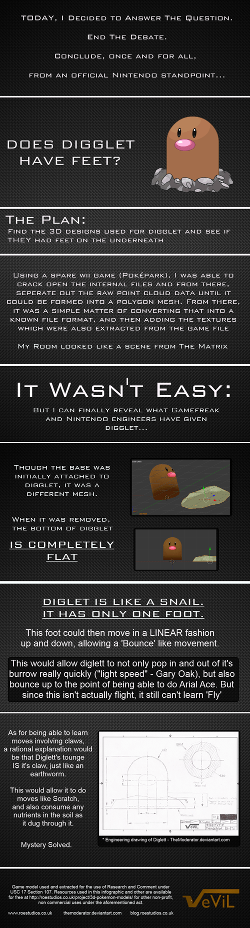Diglett Wednesday: Conclusive Proof?