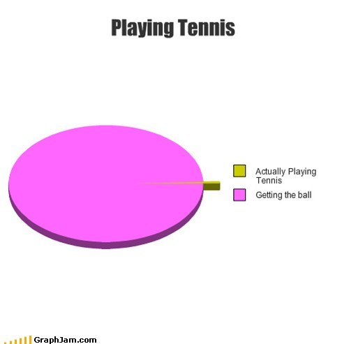 Tennis Is Hard