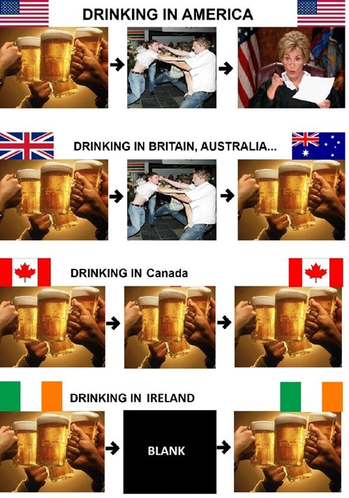 Drinking Around the World