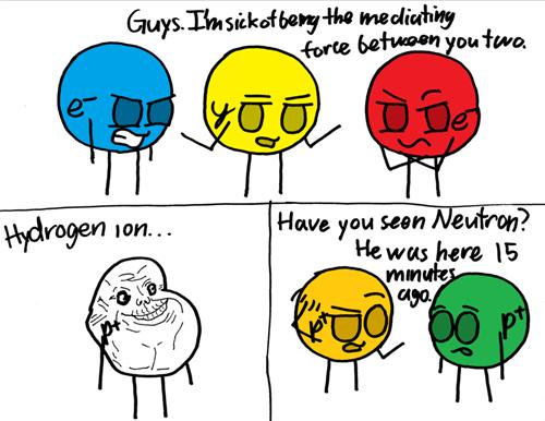 physics,mediation,hydrogen,neutron