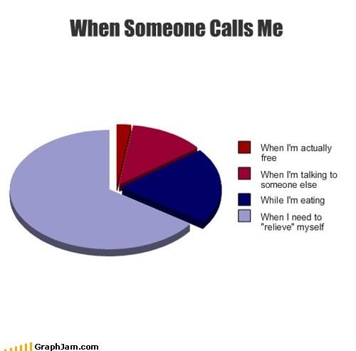 When Someone Calls Me