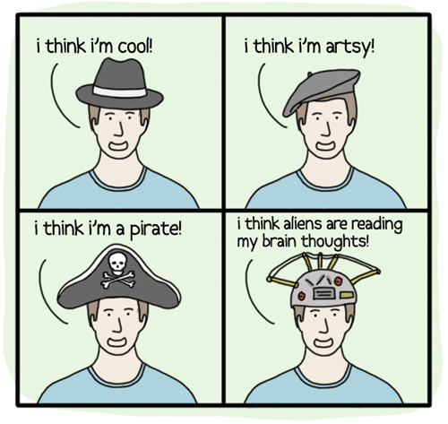 What Does Your Hat Say About You?