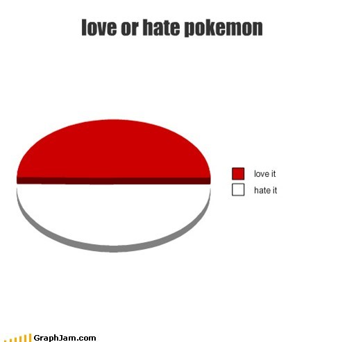 love or hate pokemon