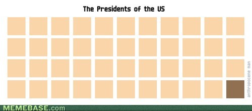Minimalist Pixel Art - The Presidents of the USA