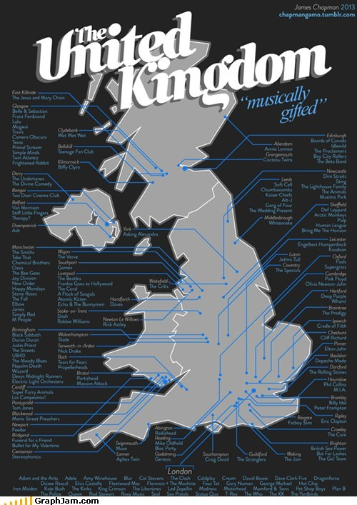 Map of United Kingdom Artists