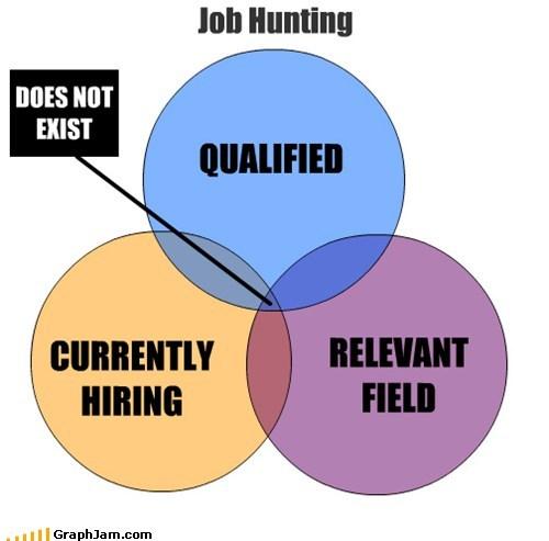 job,hunting,funny,unemployed