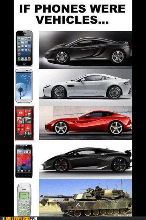 The Phones as Vehicle Comparison