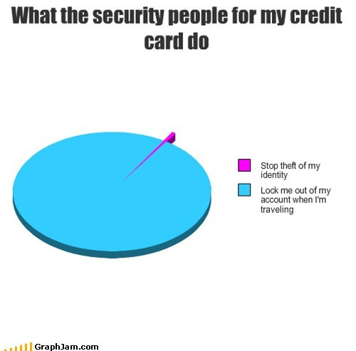 What the security people for my credit card do