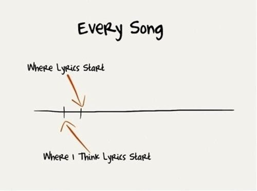 Every Song