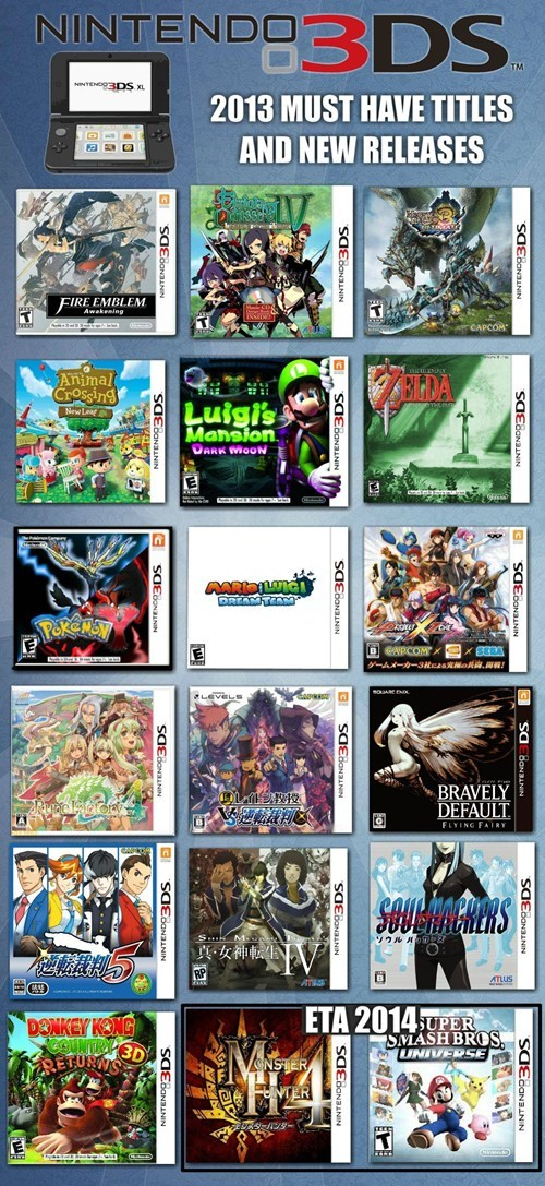 The Insane 2013 Lineup for the 3DS