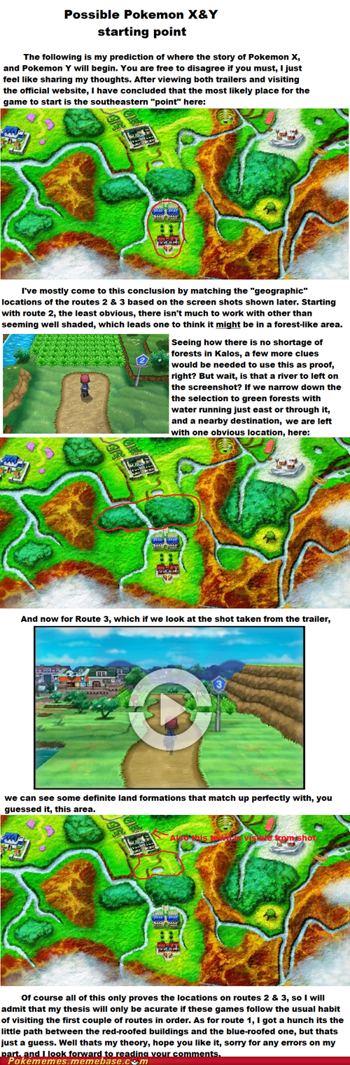 X & Y Starting Point Theory