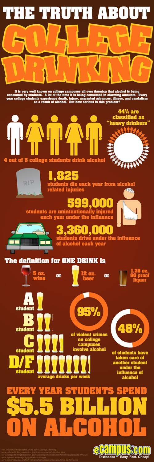 Collegiate Drinking