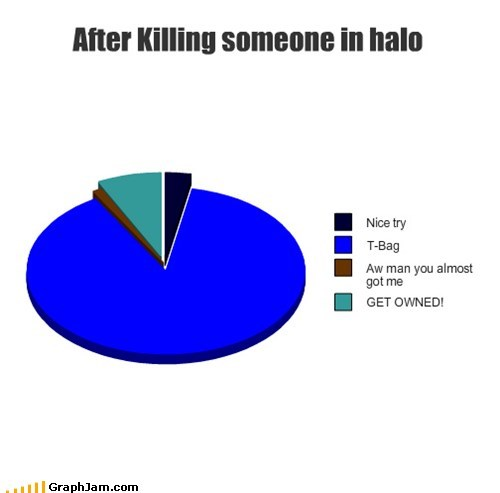 After Killing someone in halo