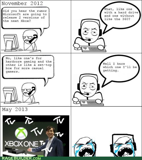 Xbox One: If Only...