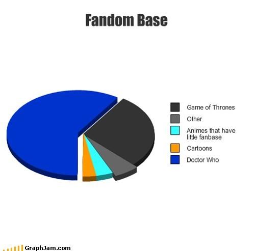 Fandom Base