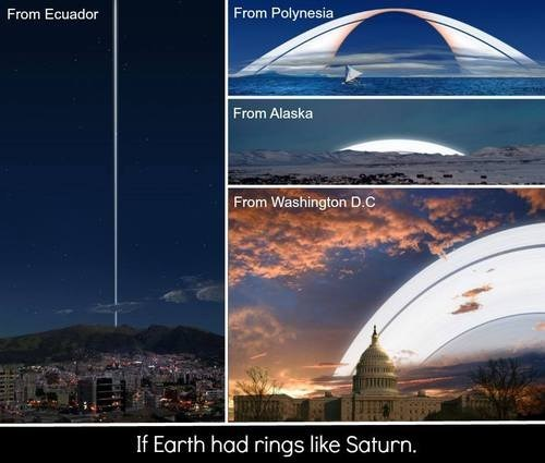 The Rings of Earth