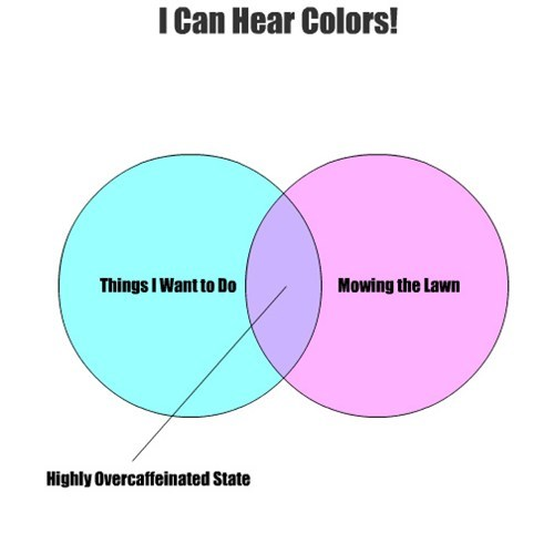 I Can Hear Colors!