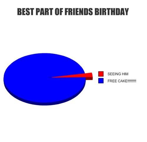 cake,birthday,friend