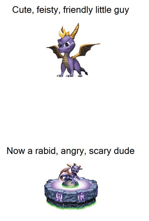 Puberty Sucks