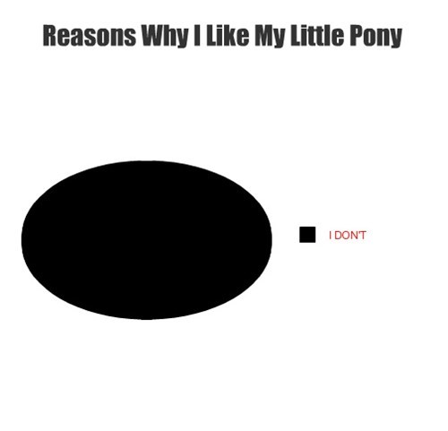 Reasons Why I Like My Little Pony