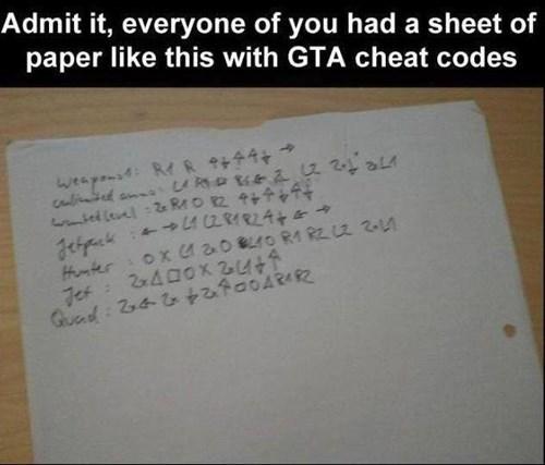 cheat codes,Grand Theft Auto