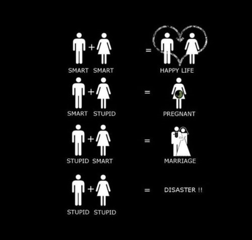 marriage,Chart,funny,g rated,dating