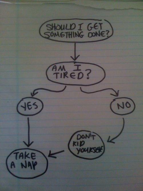 Procrastinator's Workflow