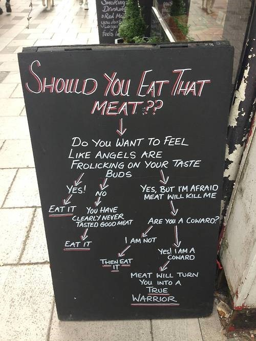 Vegan Decision Tree
