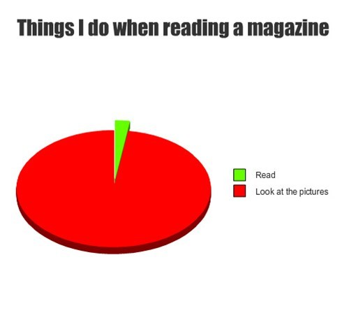 Things I do when reading a magazine