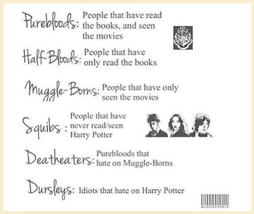 Harry Potter,pureblood,half bloods