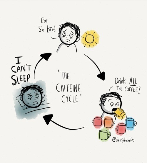 Vicious Cycle or Delicious Cycle?
