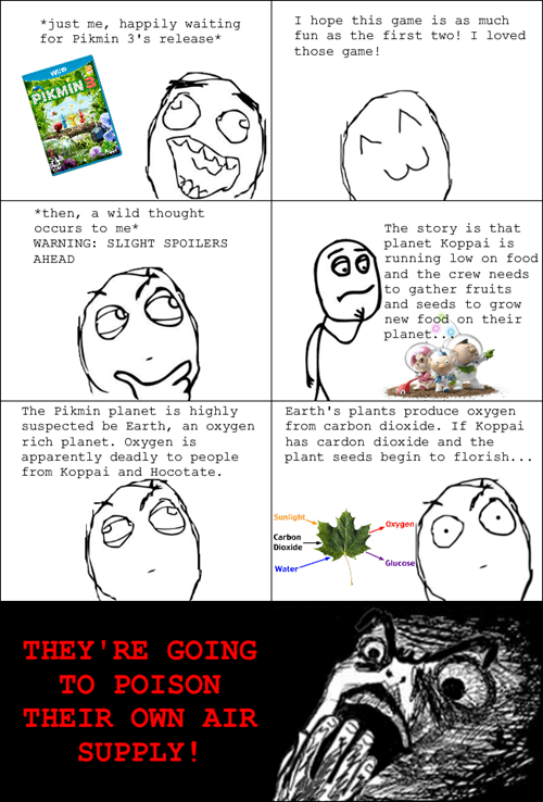The Grim Reality Behind Pikmin 3
