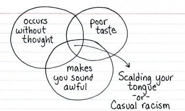 scalded tongue,venn diagram,casual racism