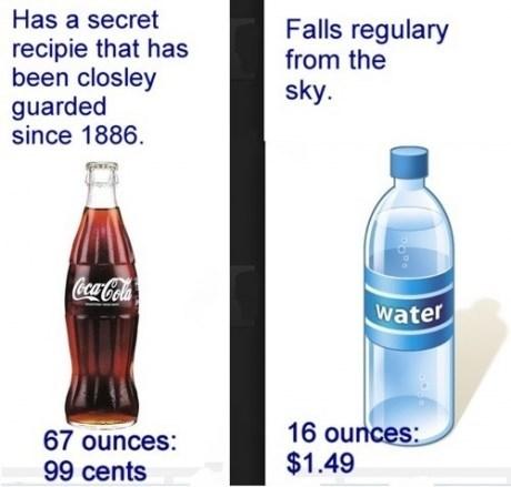 cost,value,water,coke