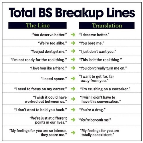 A Quick Translation Guide to a Breakup