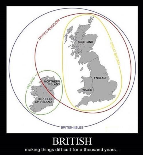 The British Isles, Explained