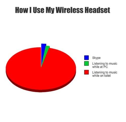 Music,wireless,toilet