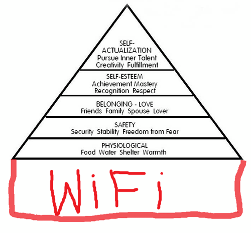 hierarchy of needs,wifi,maslow