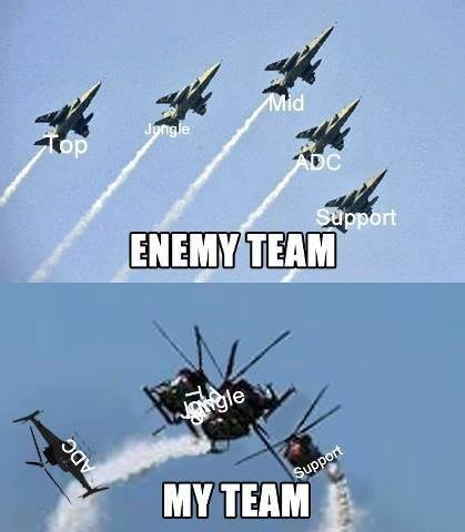 FPS Teams in a Nutshell