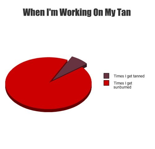 When I'm Working On My Tan