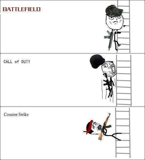 Ways of Getting Up Ladders in First Person Shooters