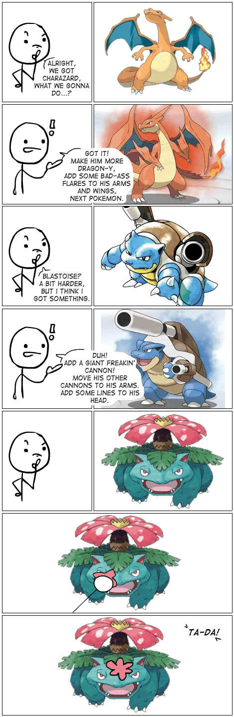 How the Kanto Starters Became Mega