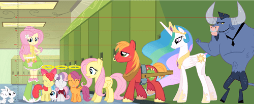 Height of ponies