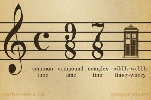 The Most Complex Time Signature