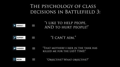 Reasons for Picking Classes in Battlefield 3
