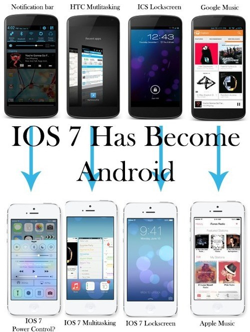 Four Reasons iOS 7 is the New Android