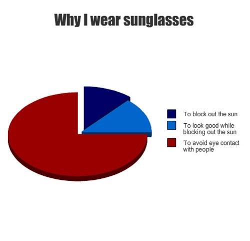 sunglasses,ignoring