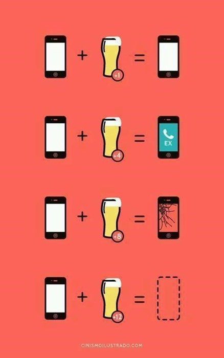 Your Phone + Beer = Antics