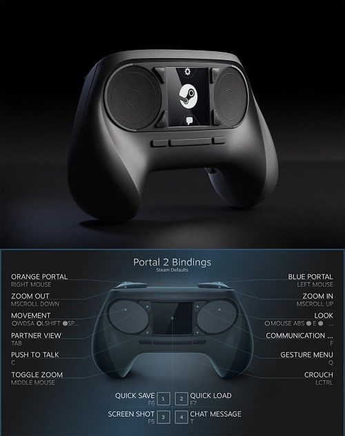 Steam Announces the Steam Controller